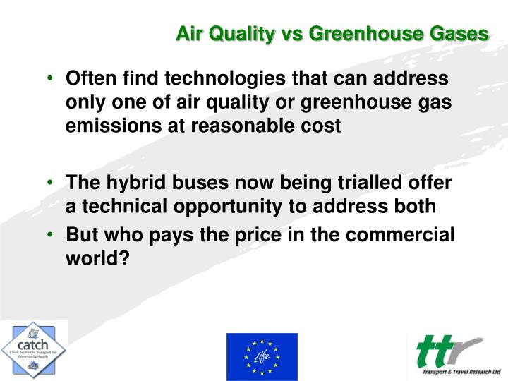 Air Quality vs Greenhouse Gases