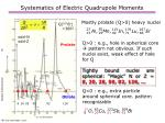 systematics of electric quadrupole moments