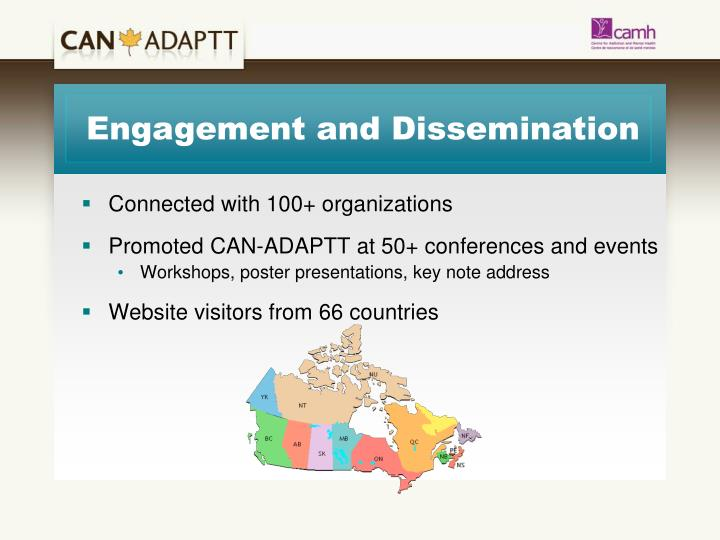 Connected with 100+ organizations