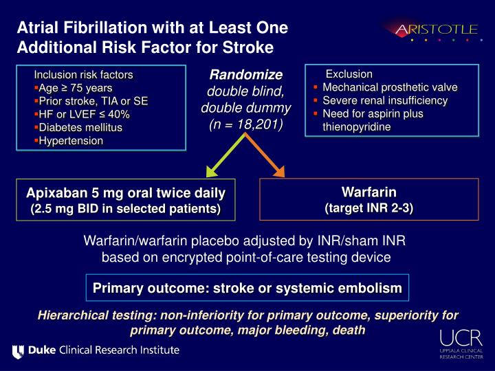 Atrial fibrillation with at least one additional risk factor for stroke