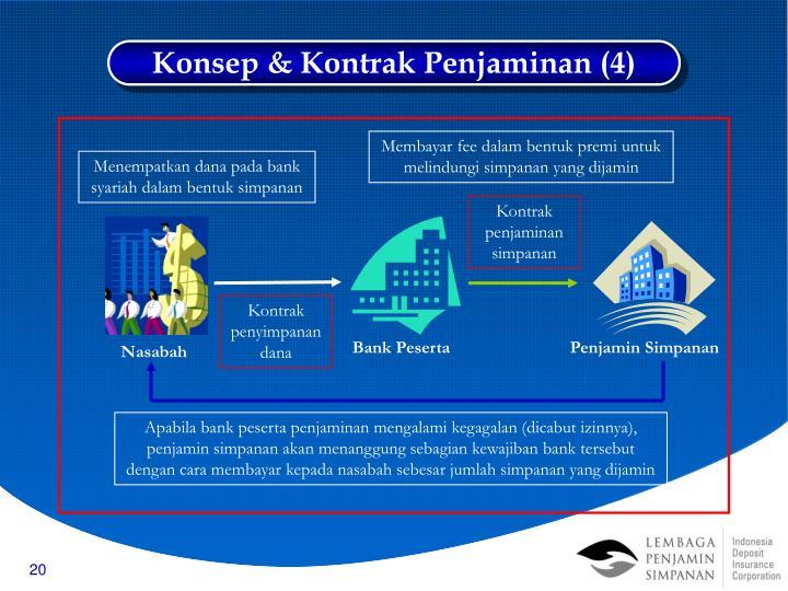 Konsep & Kontrak Penjaminan (4)