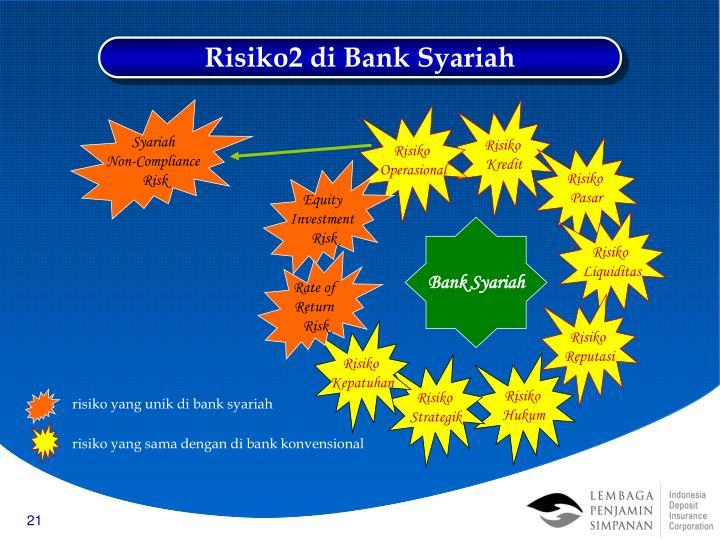 Risiko2 di Bank Syariah