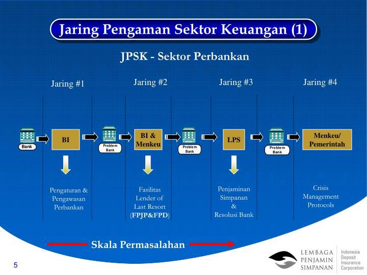 Jaring Pengaman Sektor Keuangan (1)
