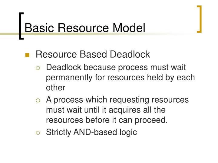 Basic Resource Model