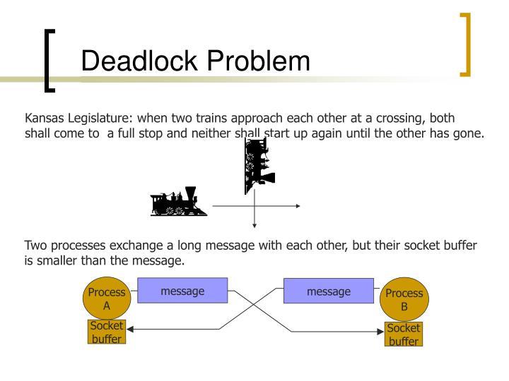 Deadlock problem