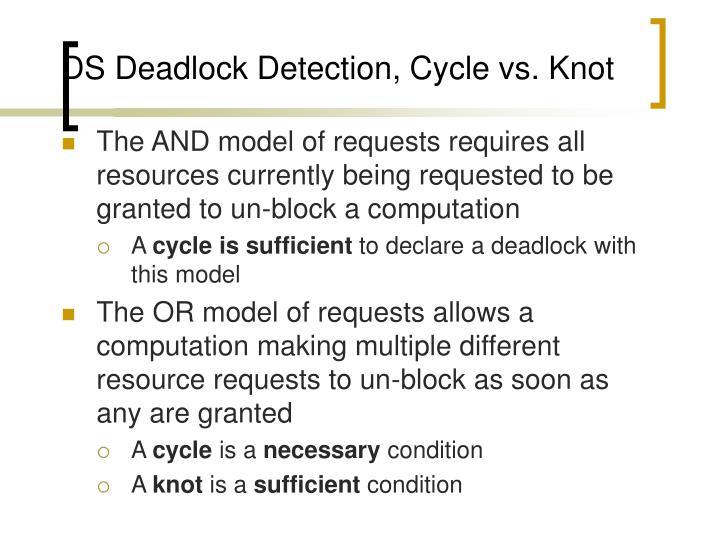 DS Deadlock Detection, Cycle vs. Knot