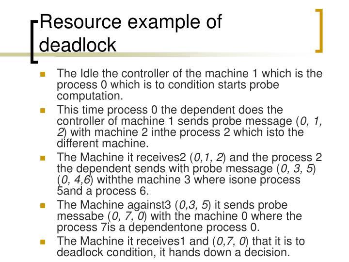 Resource example of deadlock