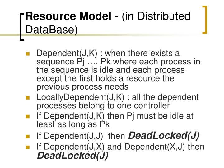 Resource Model