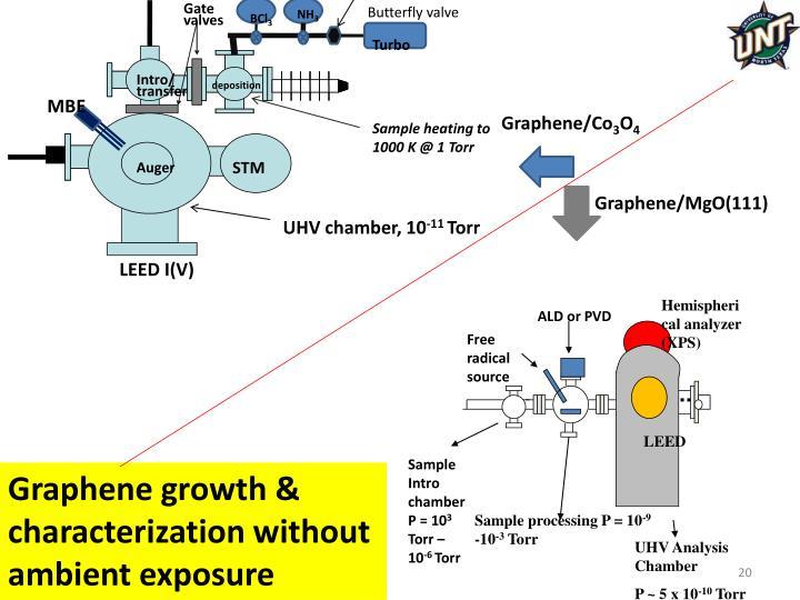 Hemispherical analyzer (XPS)