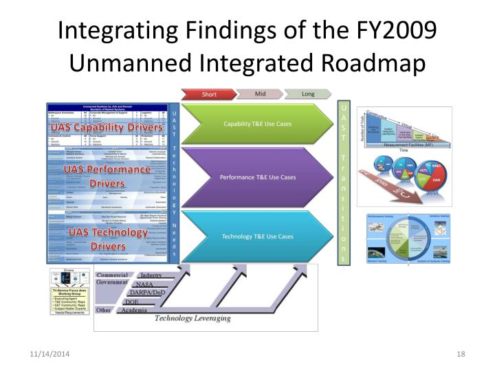 Integrating Findings of the FY2009 Unmanned Integrated Roadmap