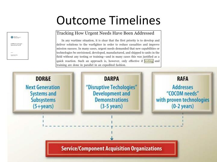 Outcome Timelines