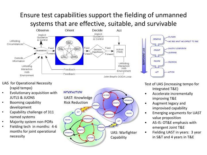 UAS  for Operational Necessity (rapid tempo)