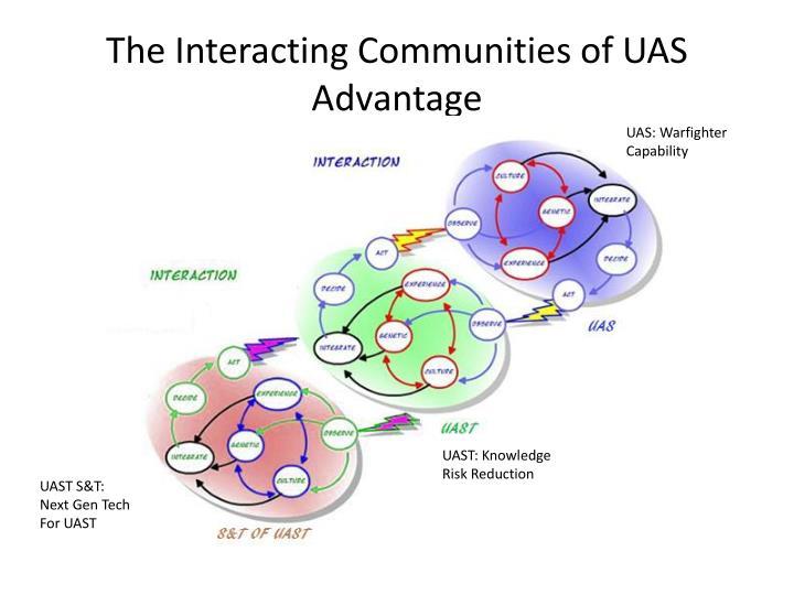 The Interacting Communities of UAS Advantage