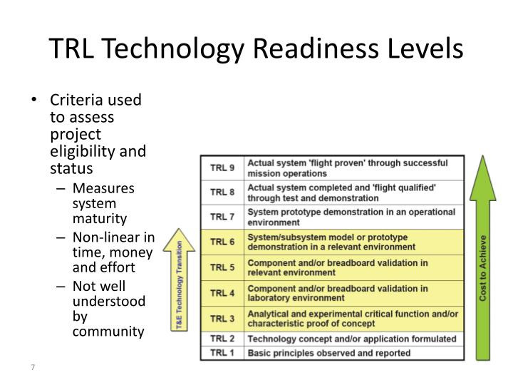TRL Technology Readiness Levels