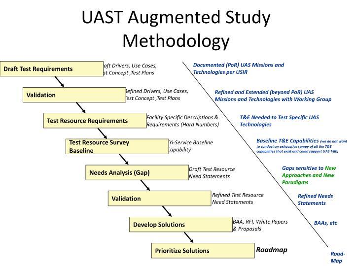 UAST Augmented Study Methodology