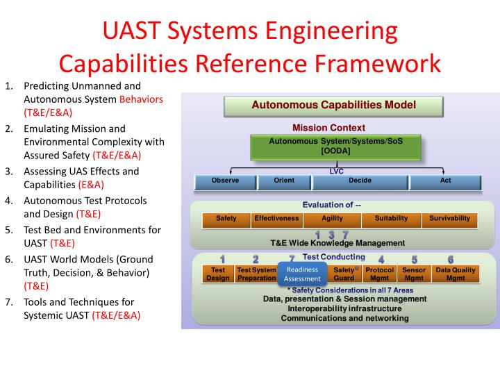 UAST Systems Engineering