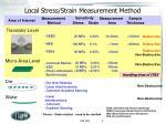 local stress strain measurement method