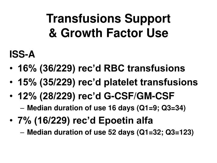 Transfusions Support