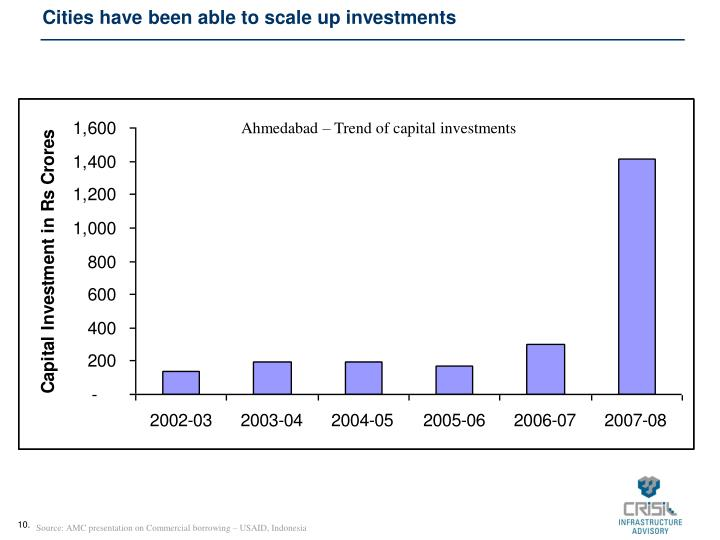 Cities have been able to scale up investments