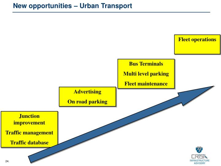 New opportunities – Urban Transport