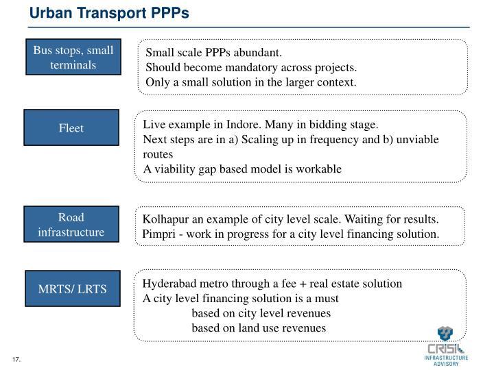 Urban Transport PPPs