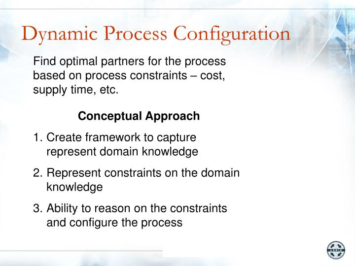 Dynamic Process Configuration