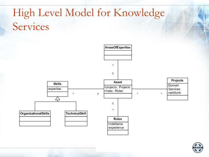 High Level Model for Knowledge Services
