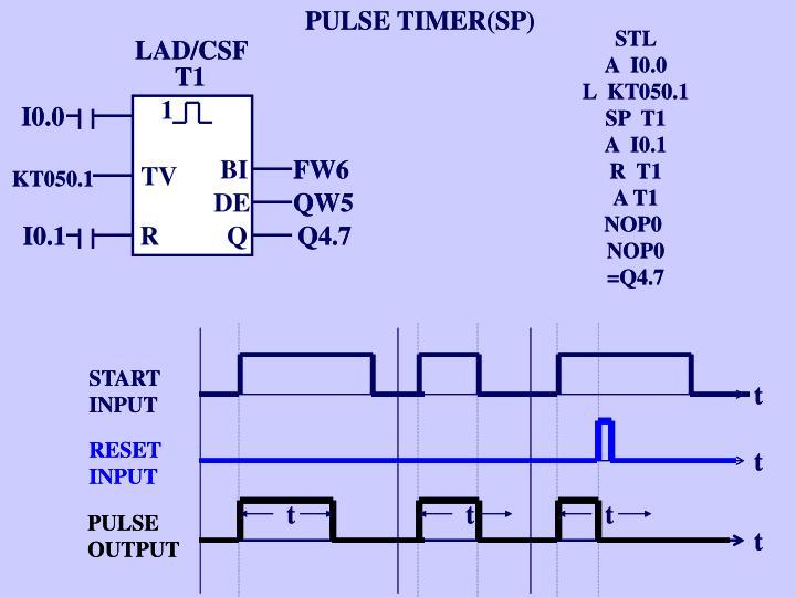 PULSE TIMER(SP)