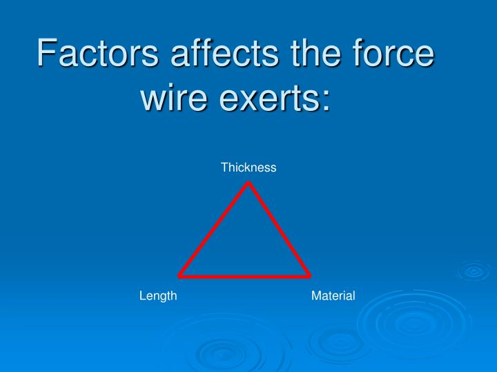 Factors affects the force wire exerts: