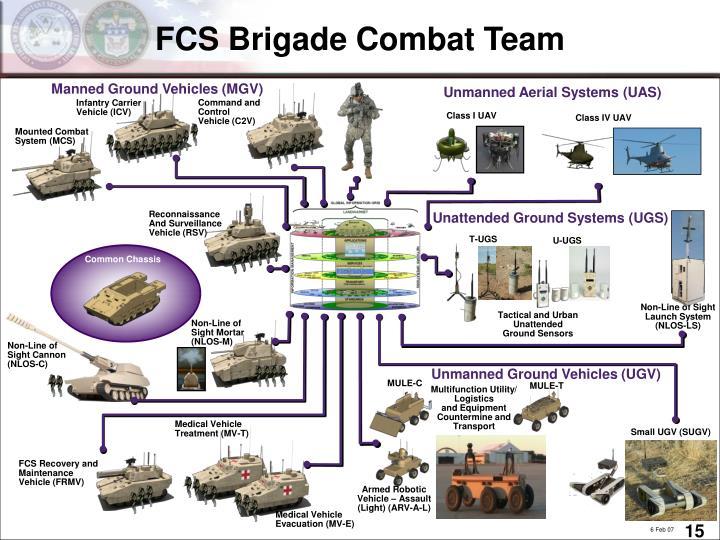 FCS Brigade Combat Team