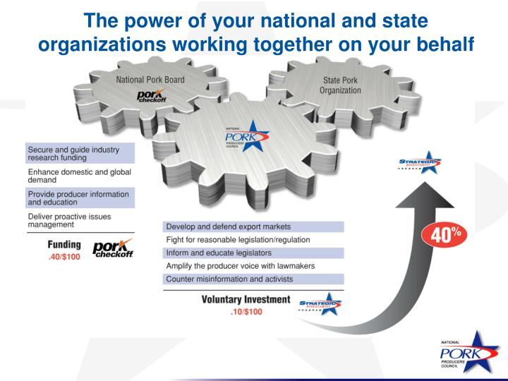 The power of your national and state organizations working together on your behalf