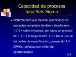 capacidad de procesos bajo seis sigma