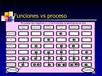 funciones vs proceso