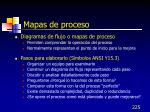 mapas de proceso