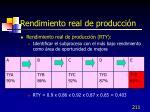 rendimiento real de producci n