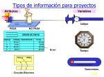 tipos de informaci n para proyectos