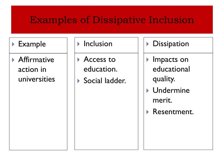 Examples of Dissipative Inclusion