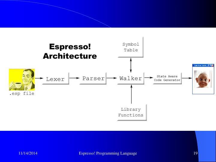 Espresso! Programming Language