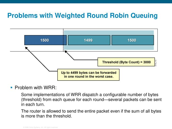 Problems with Weighted Round Robin Queuing