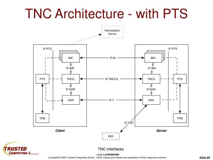 TNC Architecture - with PTS