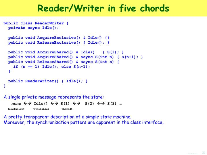 Reader/Writer in five chords
