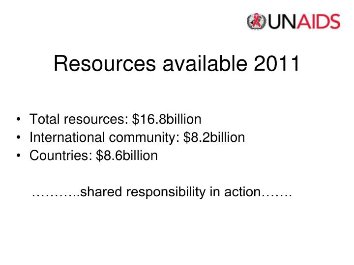 Resources available 2011