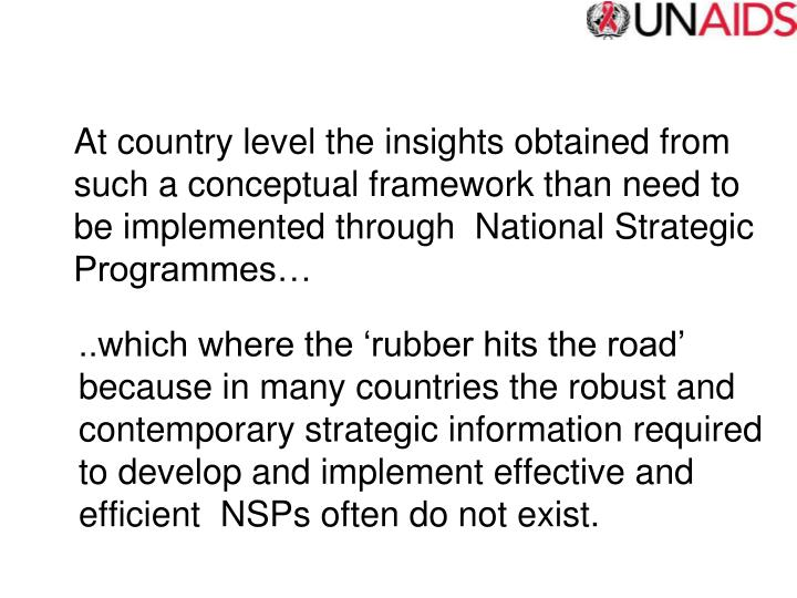 At country level the insights obtained from such a conceptual framework than need to be implemented through  National Strategic Programmes…