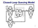 closed loop queuing model
