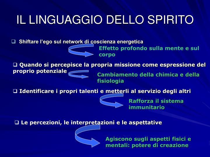 IL LINGUAGGIO DELLO SPIRITO