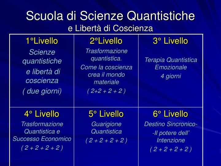 Scuola di Scienze Quantistiche