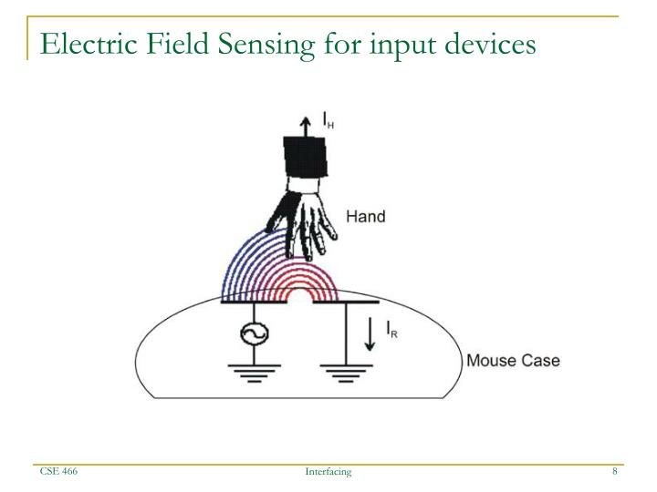 Electric Field Sensing for input devices