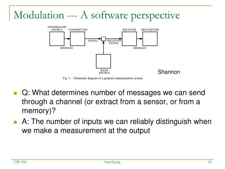 Modulation --- A software perspective