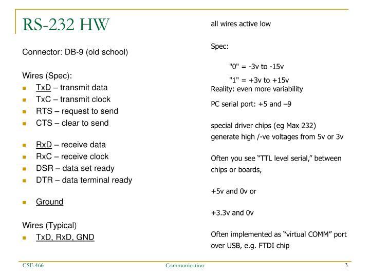 Rs 232 hw