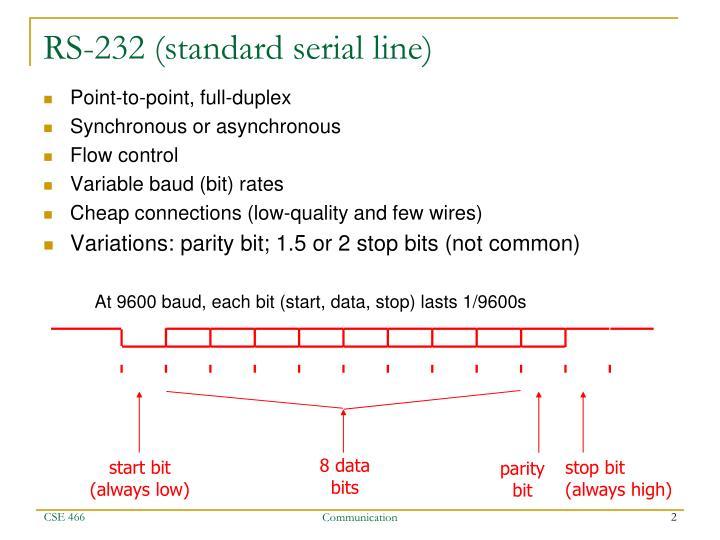 Rs 232 standard serial line